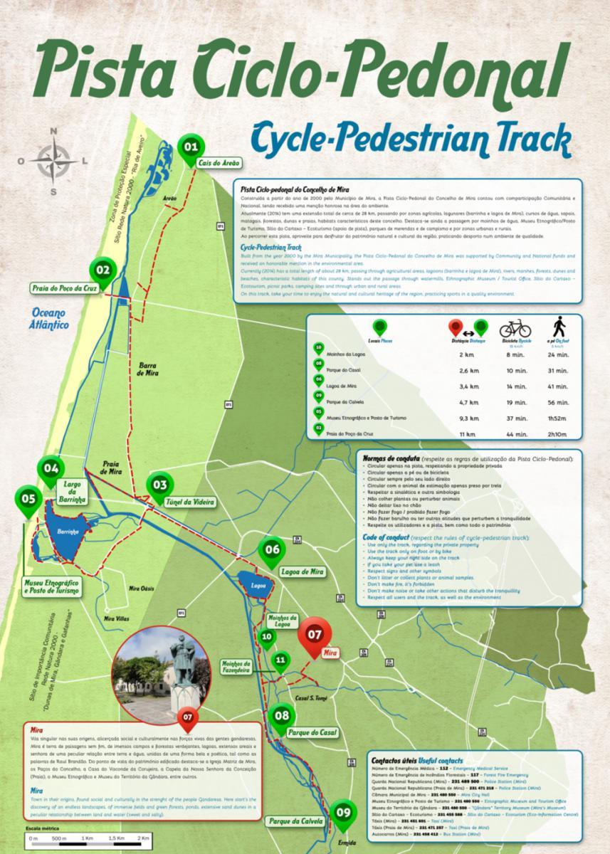 PISTA_ciclo pedonal